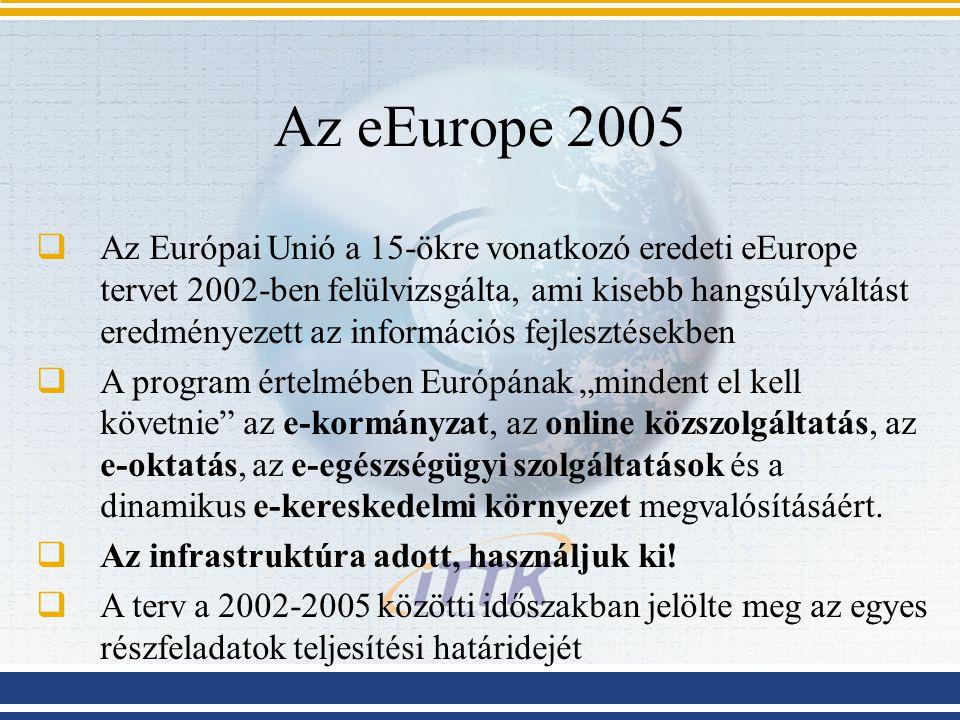 Az eEurope 2005