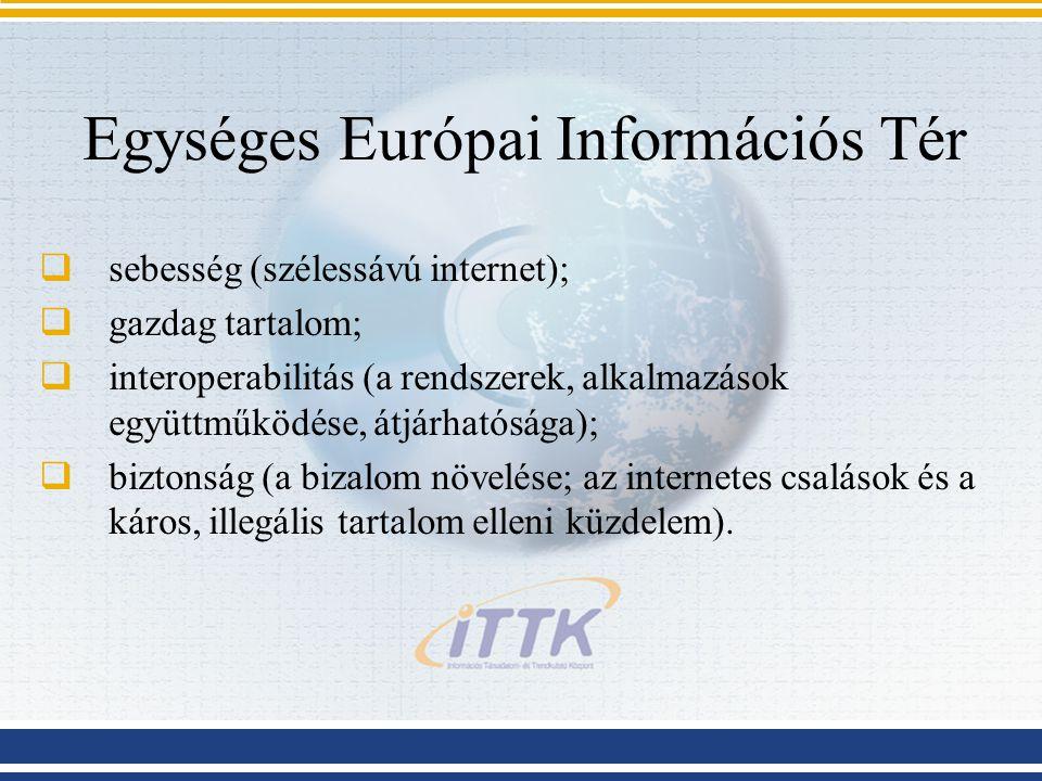 Egységes Európai Információs Tér