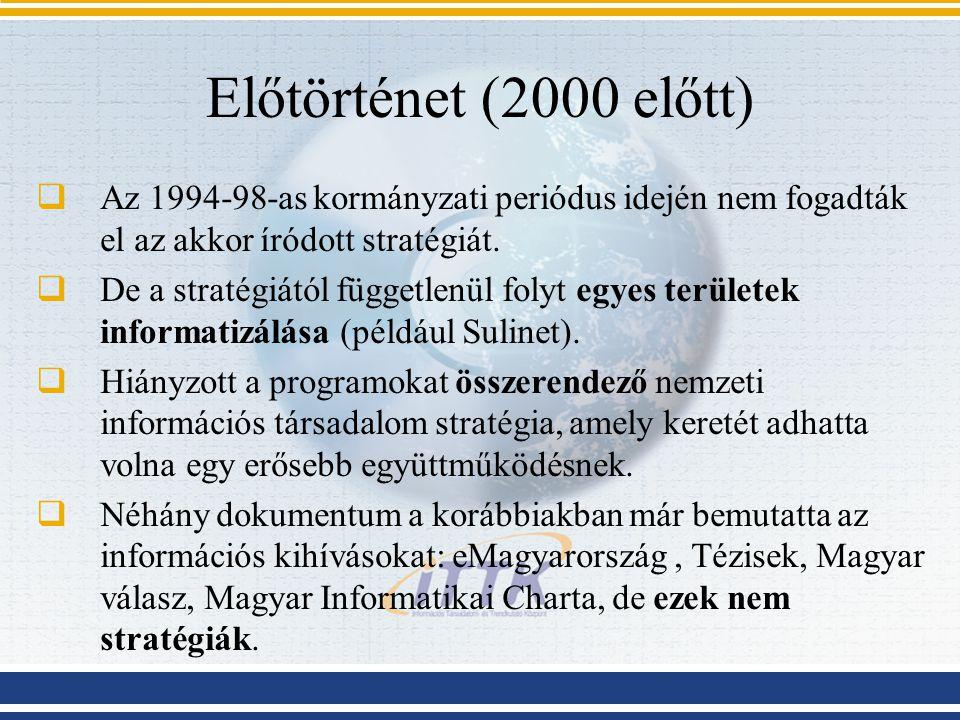 Előtörténet (2000 előtt) Az 1994-98-as kormányzati periódus idején nem fogadták el az akkor íródott stratégiát.
