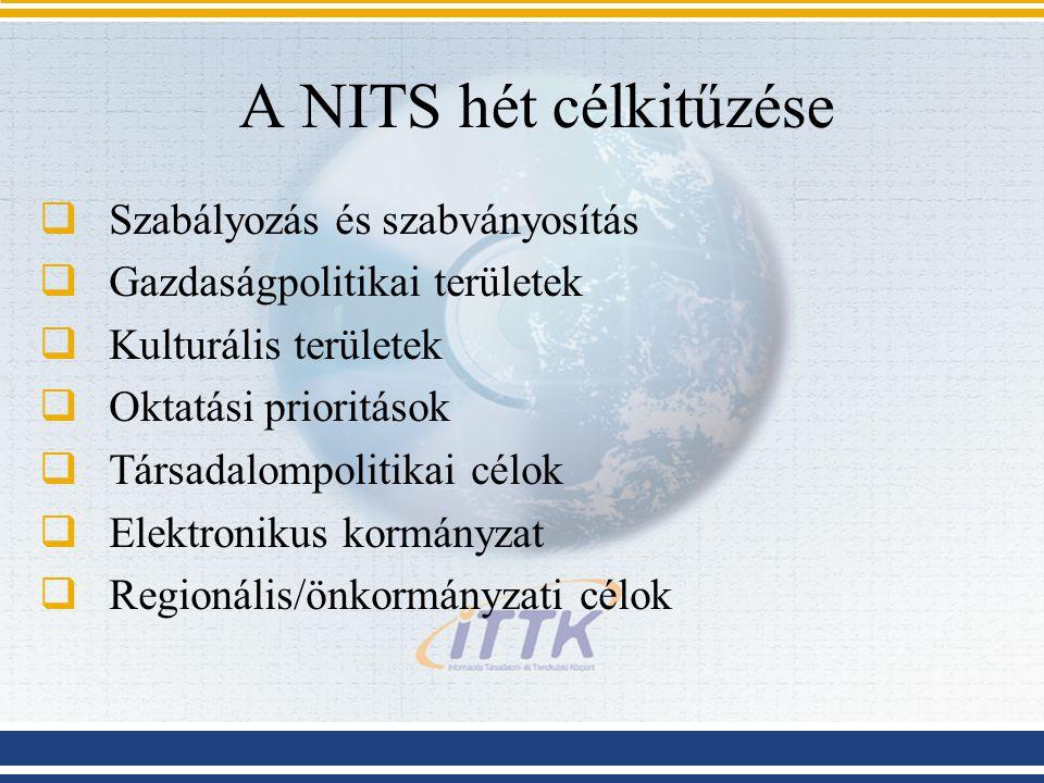 A NITS hét célkitűzése Szabályozás és szabványosítás