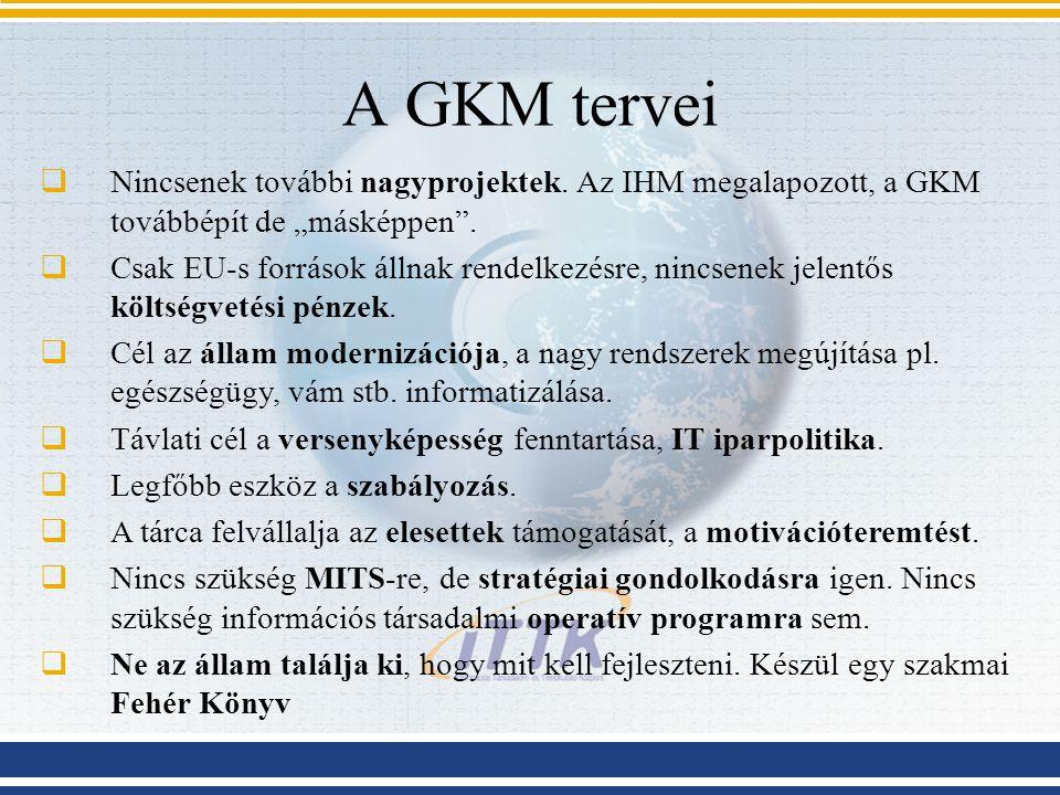 """A GKM tervei Nincsenek további nagyprojektek. Az IHM megalapozott, a GKM továbbépít de """"másképpen ."""
