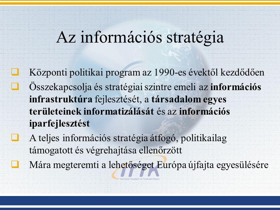 Az információs stratégia