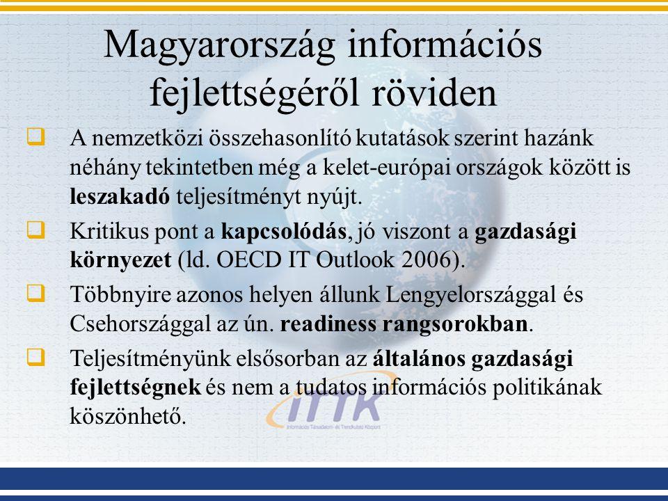 Magyarország információs fejlettségéről röviden