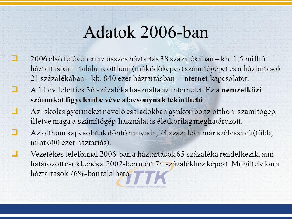 Adatok 2006-ban