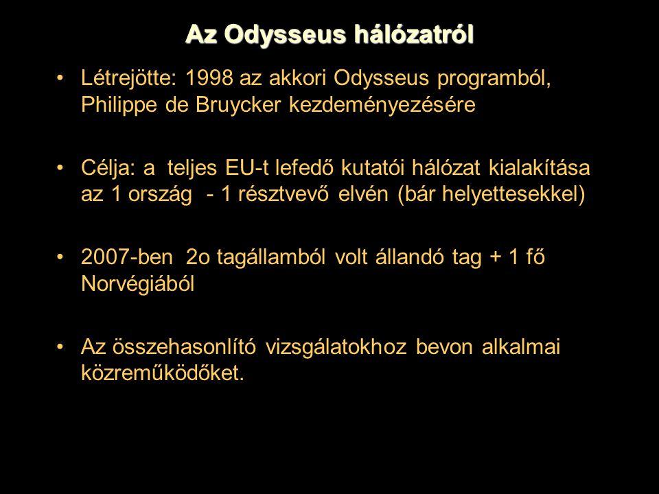 Az Odysseus hálózatról