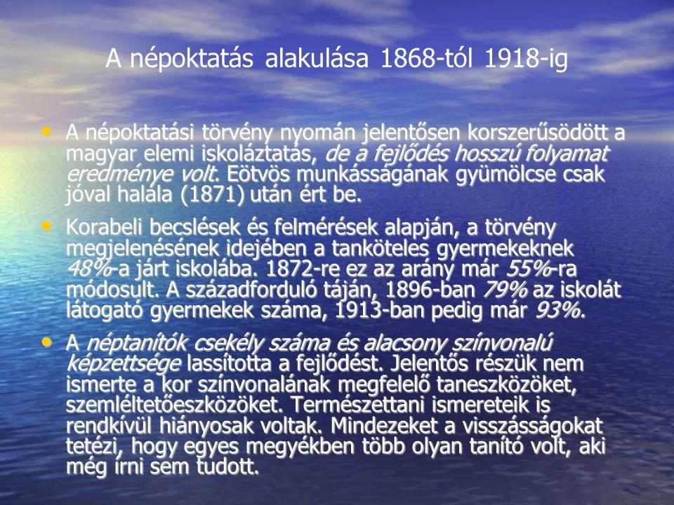 A népoktatás alakulása 1868-tól 1918-ig