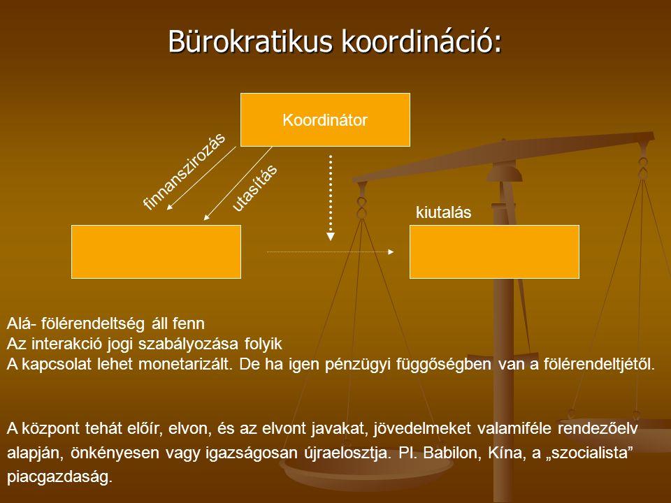 Bürokratikus koordináció: