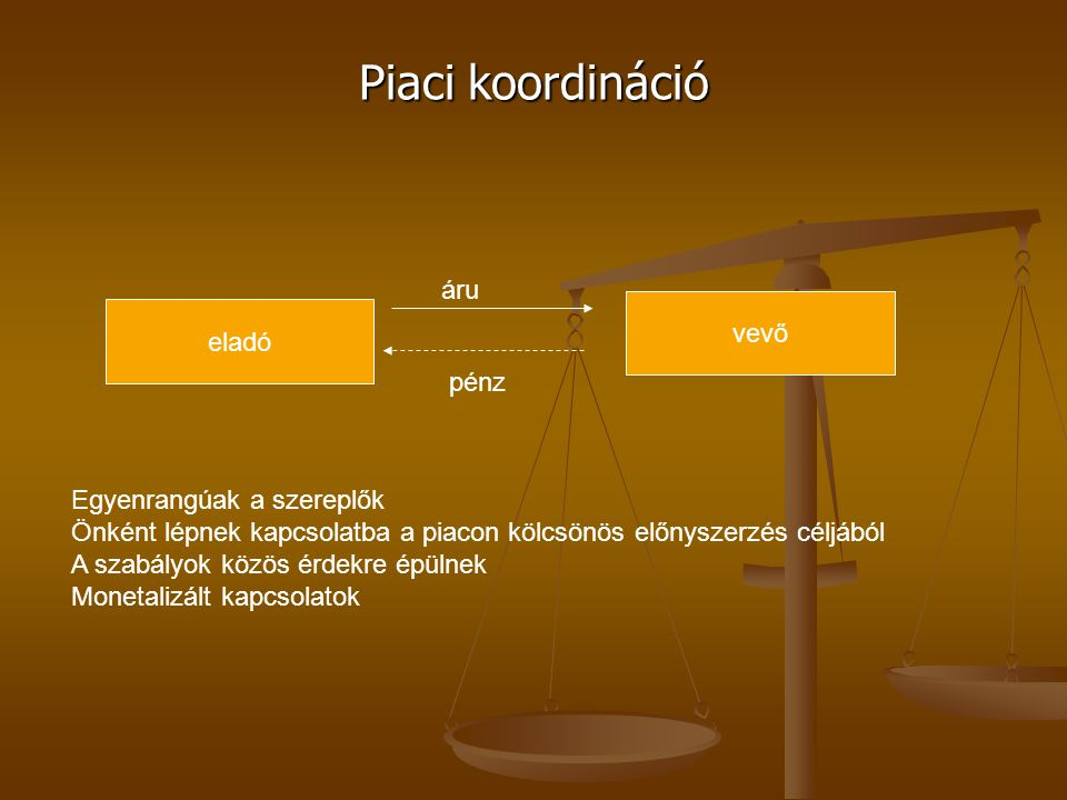 Piaci koordináció áru vevő eladó pénz Egyenrangúak a szereplők