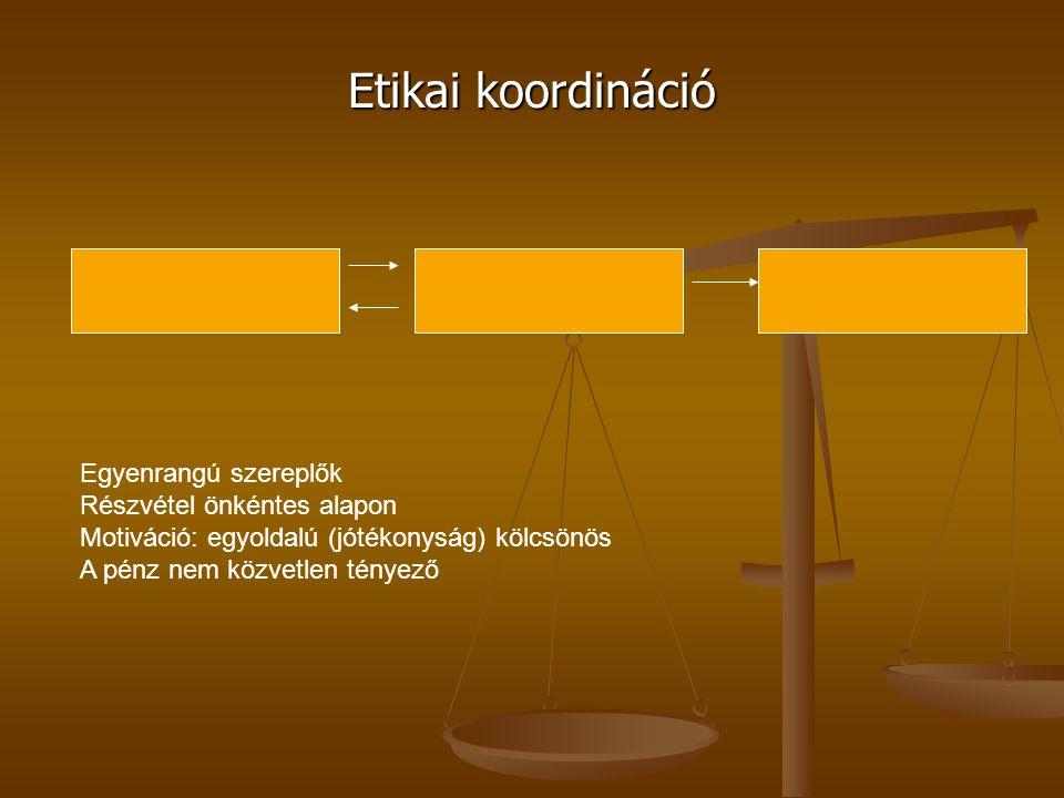 Etikai koordináció Egyenrangú szereplők Részvétel önkéntes alapon