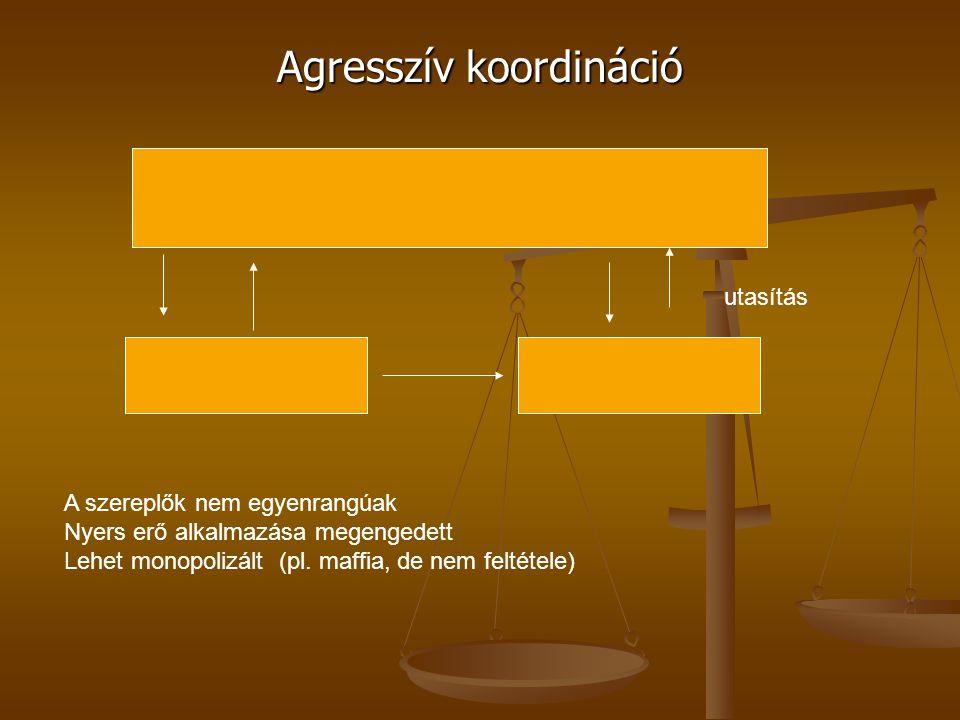 Agresszív koordináció