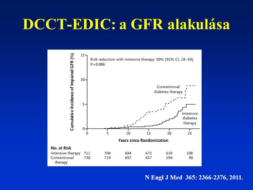 DCCT-EDIC: a GFR alakulása