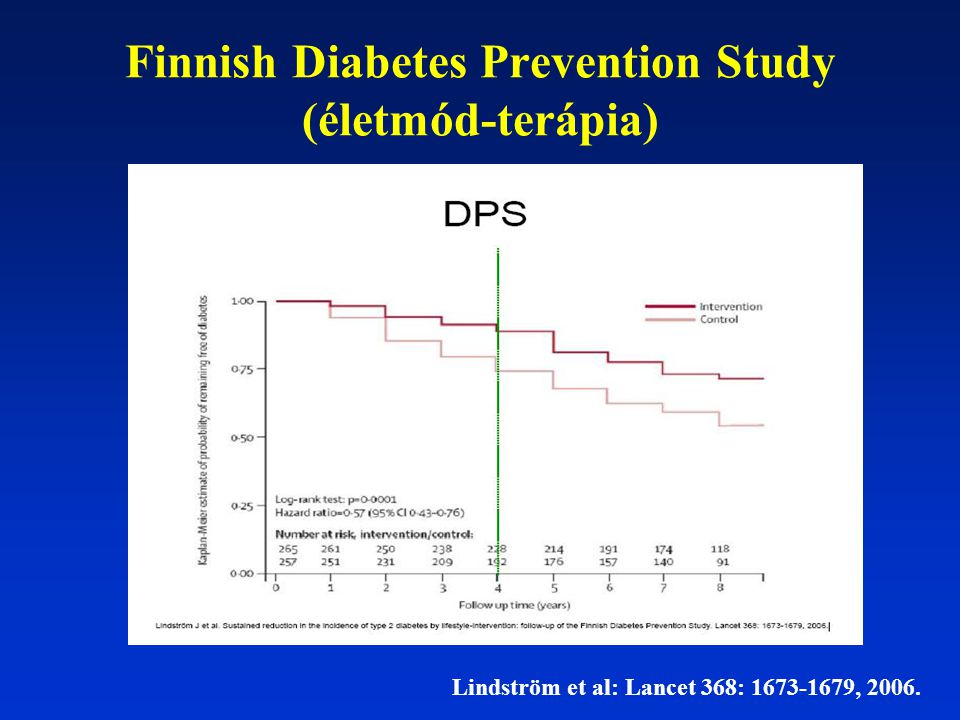 Finnish Diabetes Prevention Study (életmód-terápia)