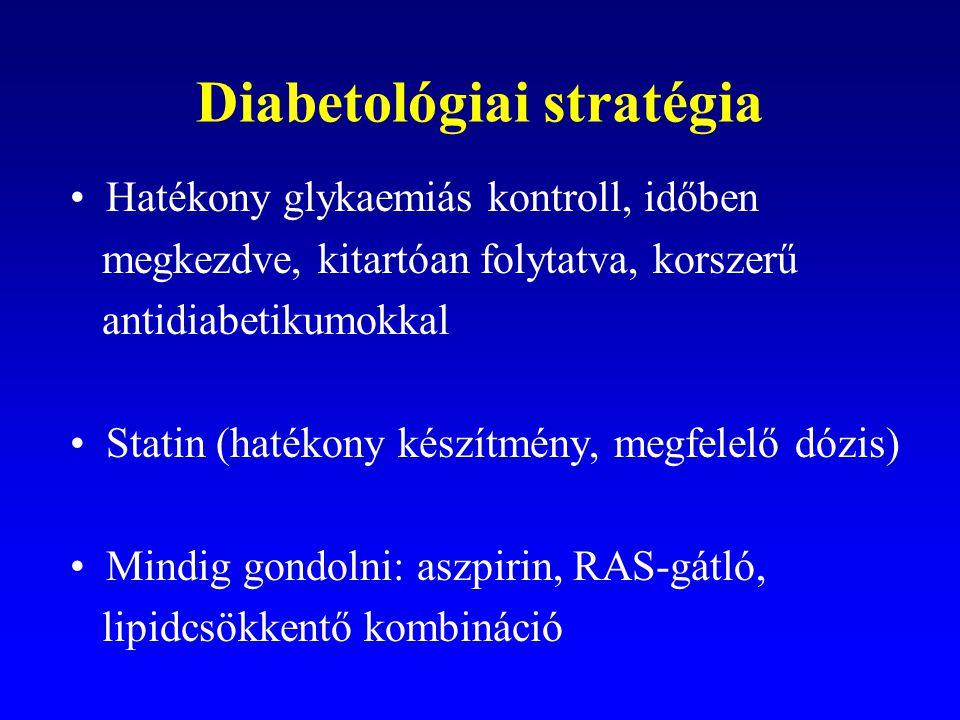 Diabetológiai stratégia