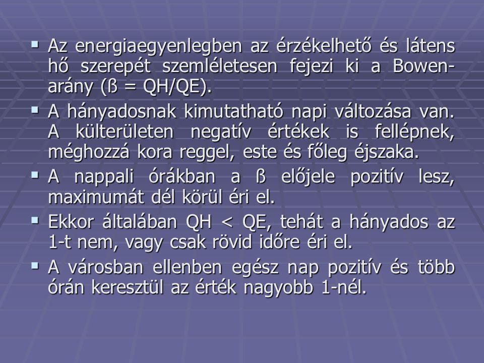 Az energiaegyenlegben az érzékelhető és látens hő szerepét szemléletesen fejezi ki a Bowen-arány (ß = QH/QE).
