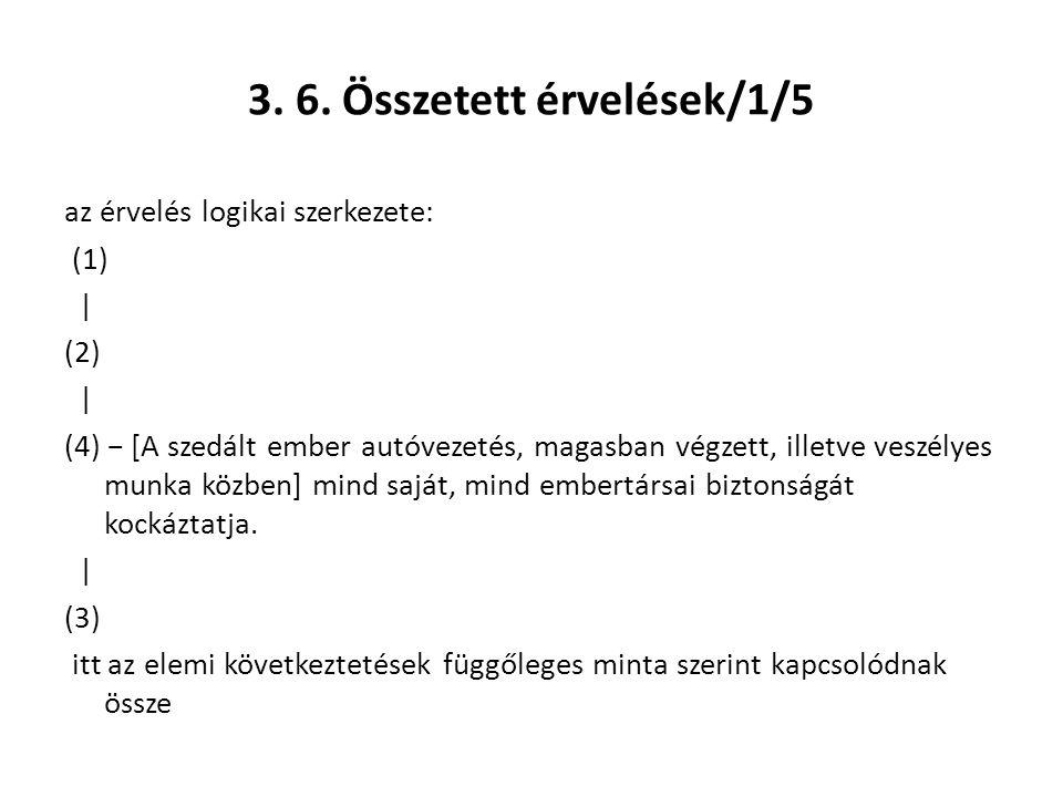 3. 6. Összetett érvelések/1/5
