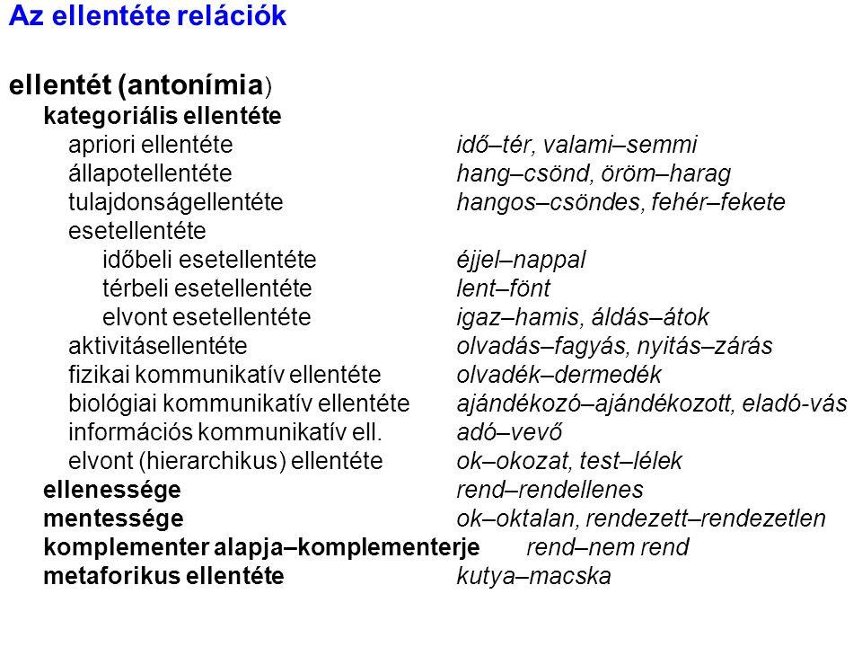 Az ellentéte relációk ellentét (antonímia) kategoriális ellentéte