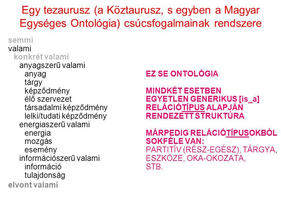 Egy tezaurusz (a Köztaurusz, s egyben a Magyar Egységes Ontológia) csúcsfogalmainak rendszere