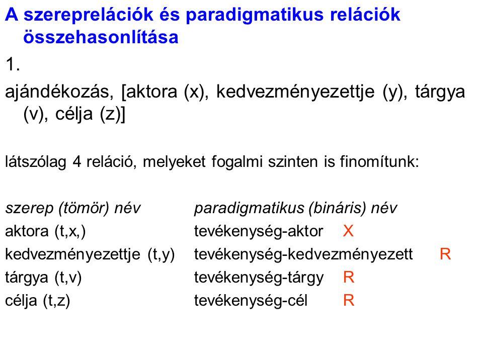 A szereprelációk és paradigmatikus relációk összehasonlítása 1.