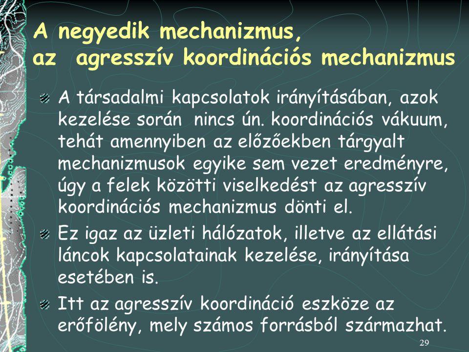 A negyedik mechanizmus, az agresszív koordinációs mechanizmus