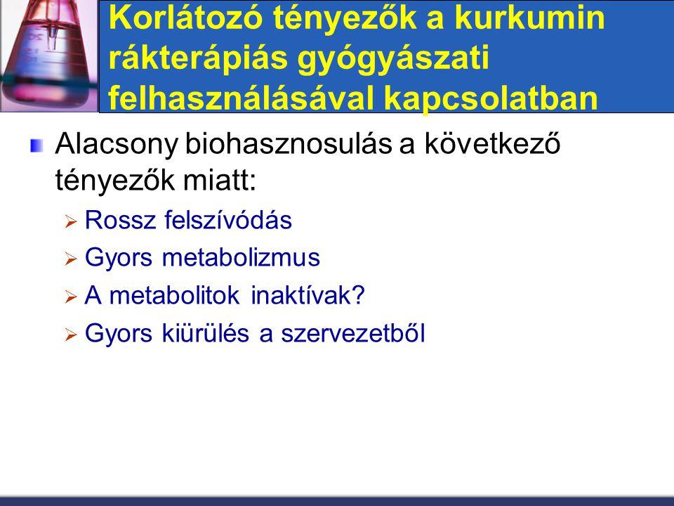Korlátozó tényezők a kurkumin rákterápiás gyógyászati felhasználásával kapcsolatban