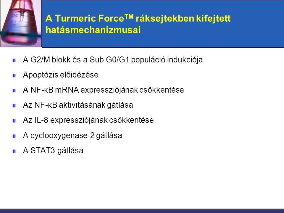 A Turmeric ForceTM ráksejtekben kifejtett hatásmechanizmusai