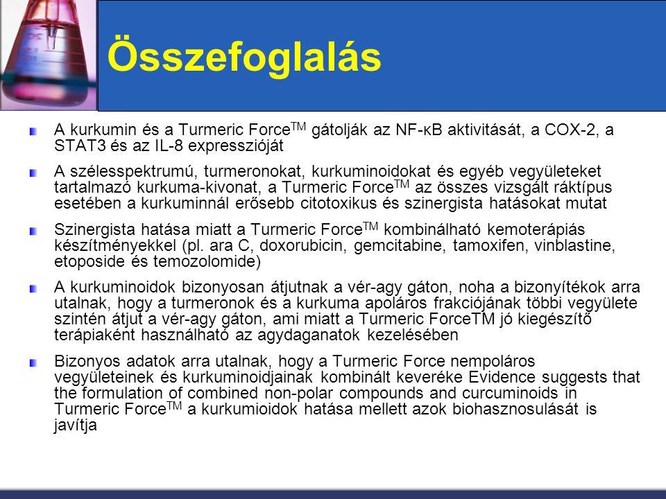 Összefoglalás A kurkumin és a Turmeric ForceTM gátolják az NF-κB aktivitását, a COX-2, a STAT3 és az IL-8 expresszióját.