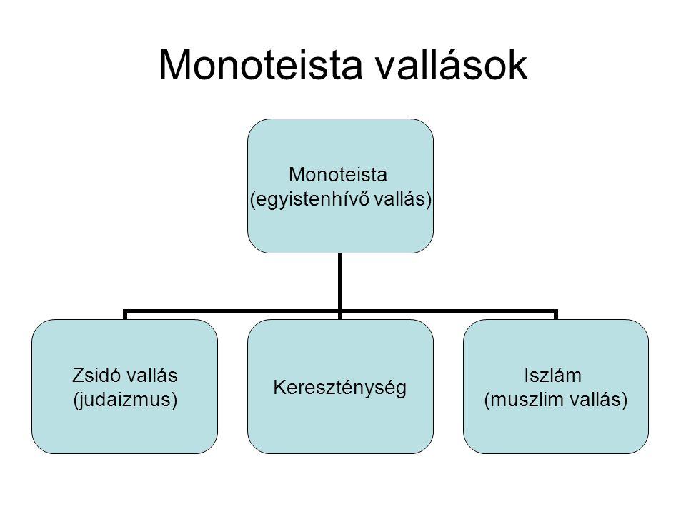 Monoteista vallások