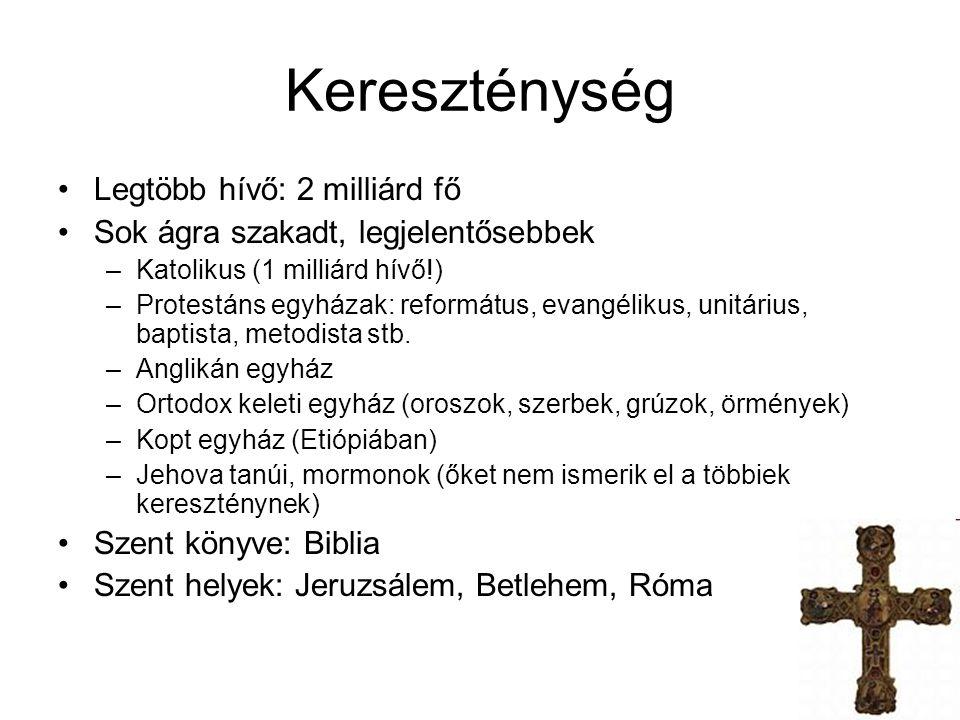 Kereszténység Legtöbb hívő: 2 milliárd fő