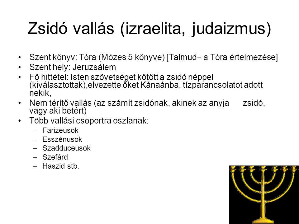 Zsidó vallás (izraelita, judaizmus)