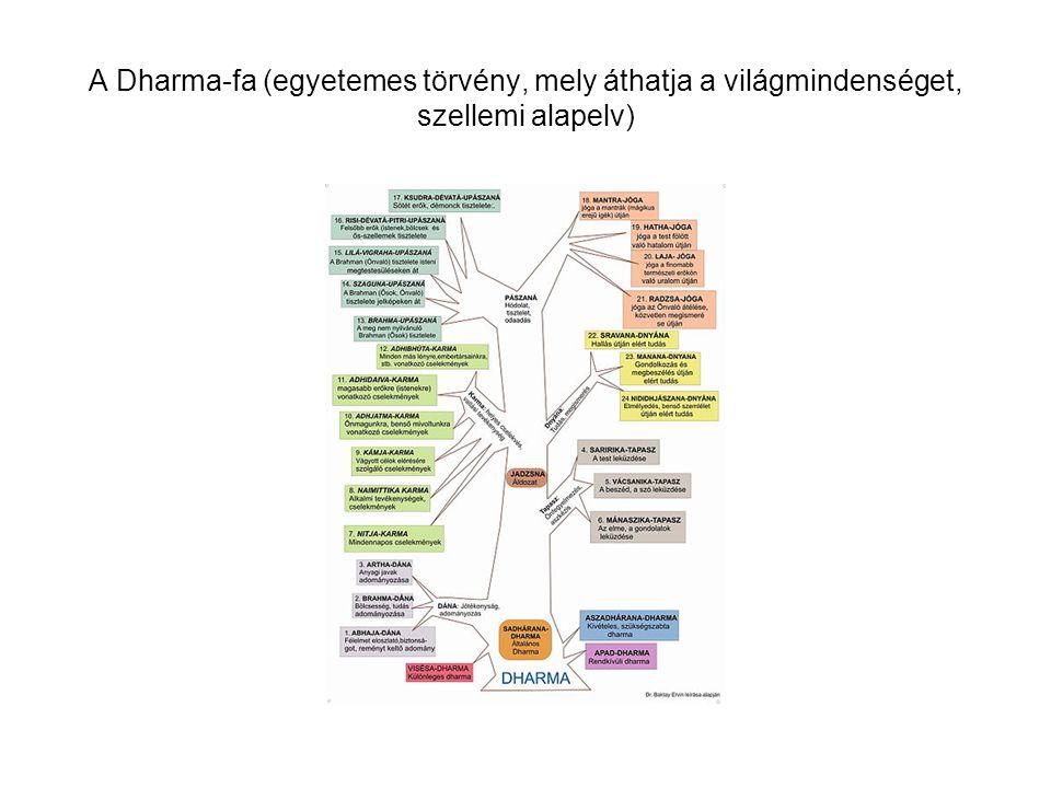 A Dharma-fa (egyetemes törvény, mely áthatja a világmindenséget, szellemi alapelv)