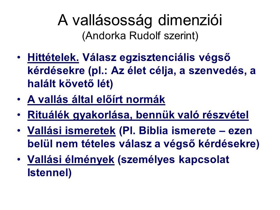 A vallásosság dimenziói (Andorka Rudolf szerint)