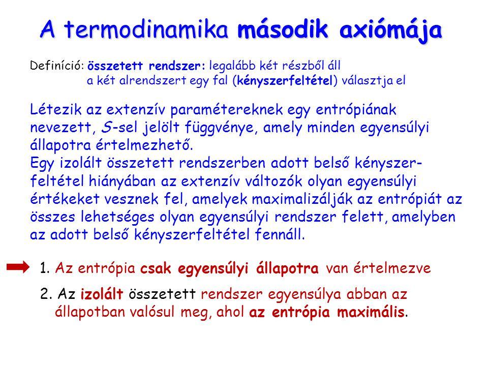 A termodinamika második axiómája