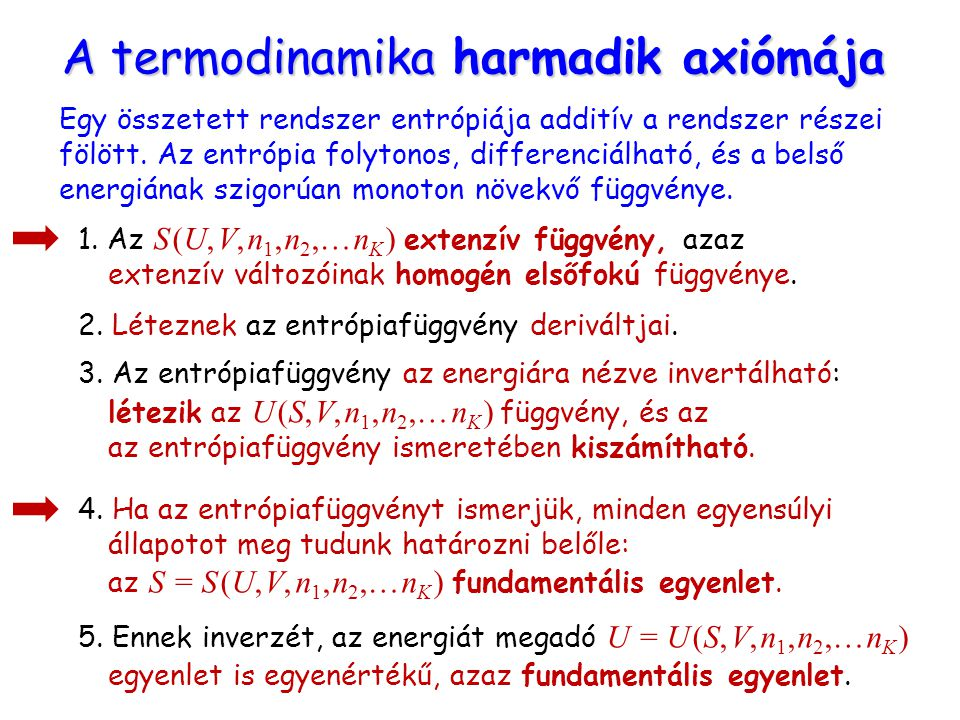 A termodinamika harmadik axiómája