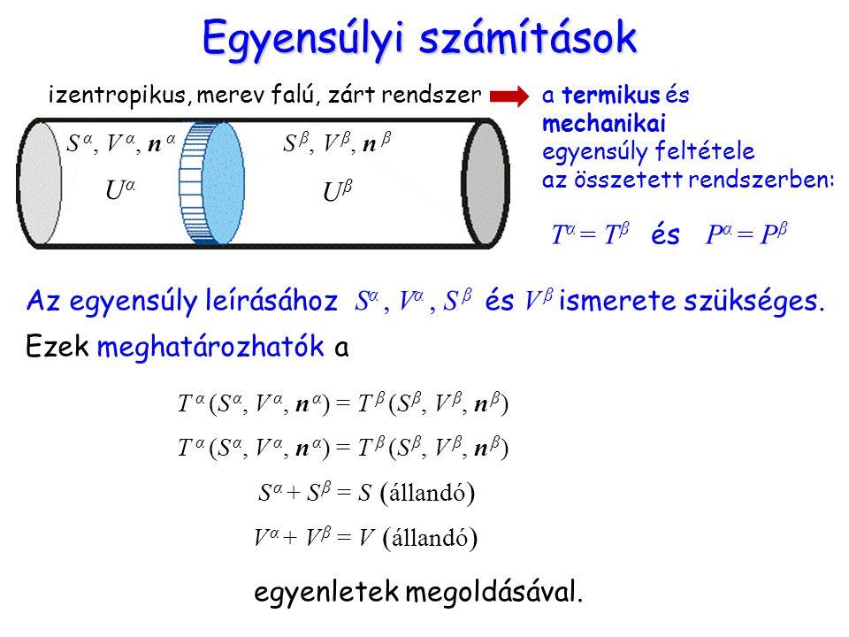 Egyensúlyi számítások