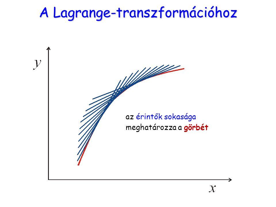 A Lagrange-transzformációhoz