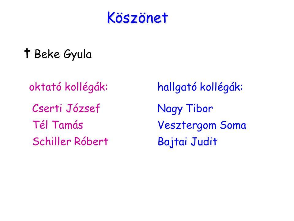 Köszönet t Beke Gyula oktató kollégák: hallgató kollégák: