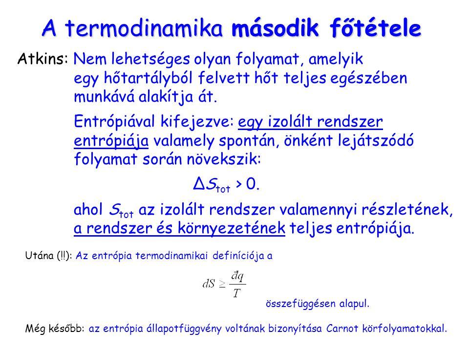 A termodinamika második főtétele