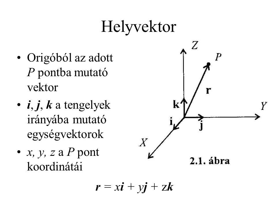 Helyvektor Origóból az adott P pontba mutató vektor