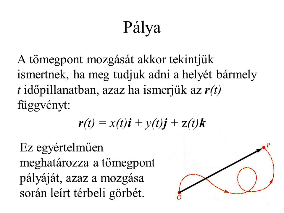 r(t) = x(t)i + y(t)j + z(t)k