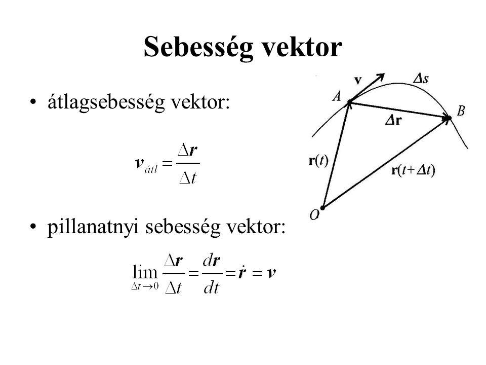 Sebesség vektor átlagsebesség vektor: pillanatnyi sebesség vektor: