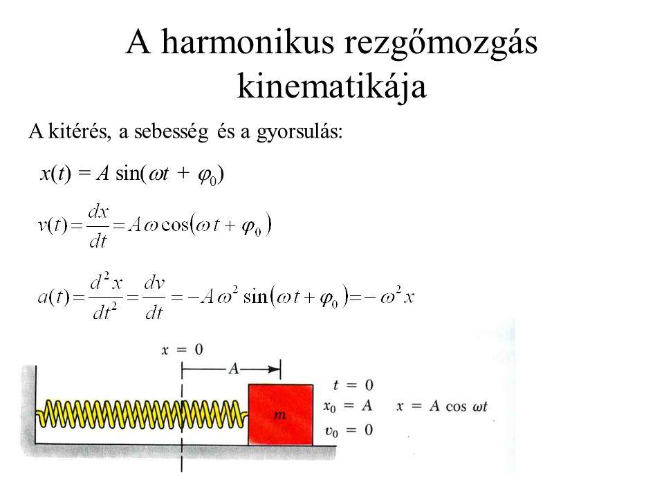 A harmonikus rezgőmozgás kinematikája