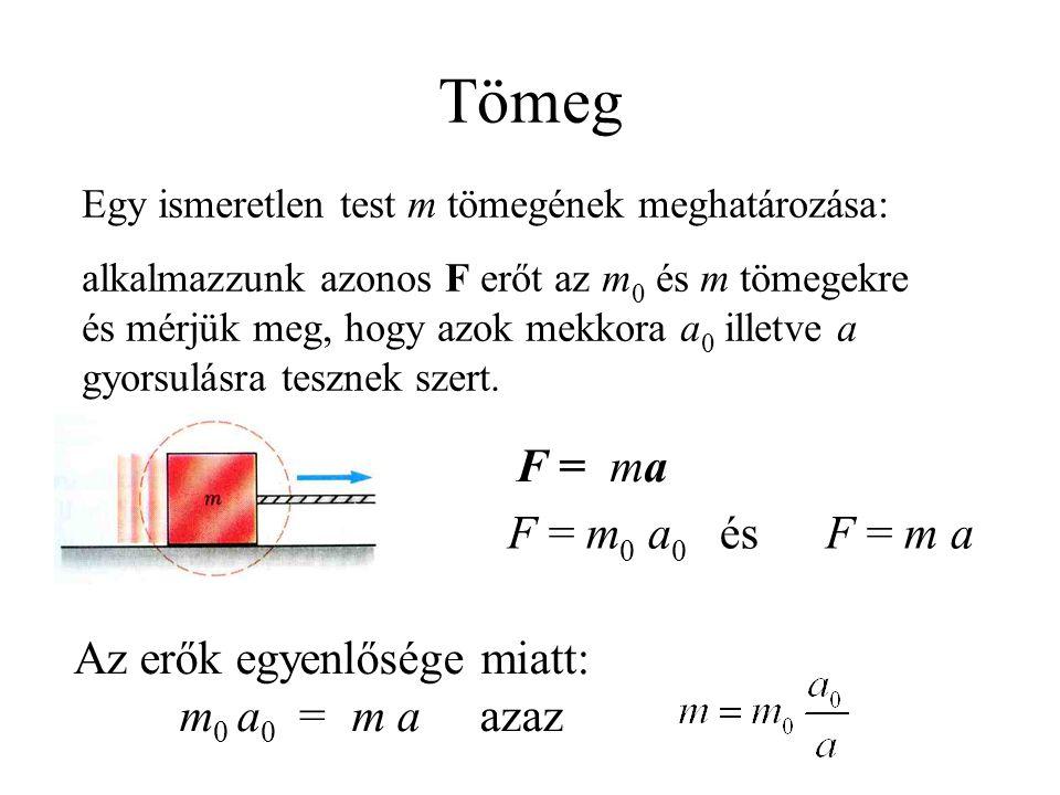Tömeg F = ma F = m0 a0 és F = m a Az erők egyenlősége miatt: