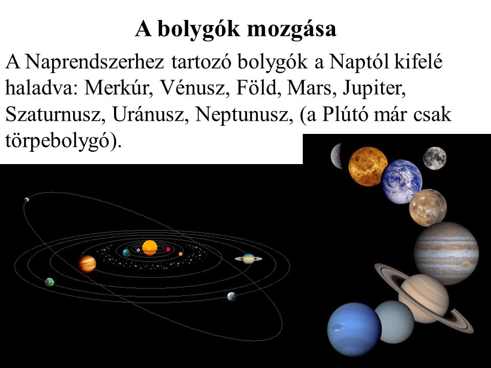 A bolygók mozgása