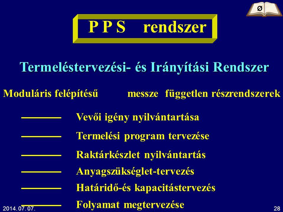 P P S rendszer Termeléstervezési- és Irányítási Rendszer