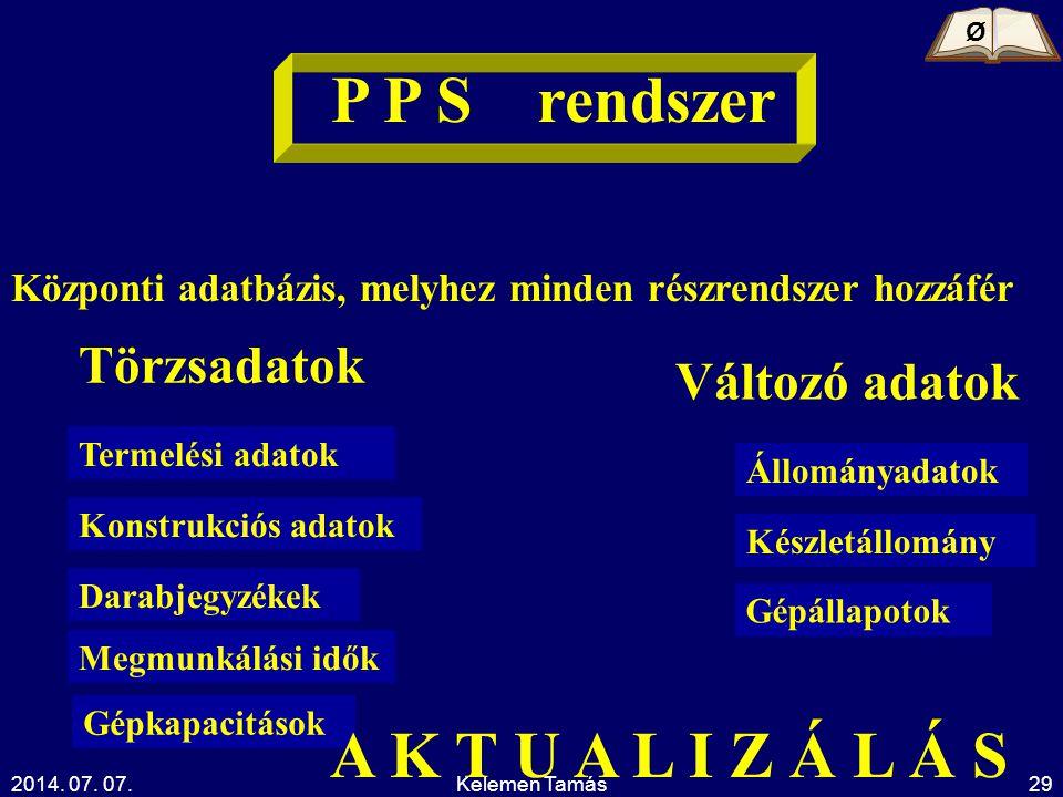 P P S rendszer A K T U A L I Z Á L Á S Törzsadatok Változó adatok