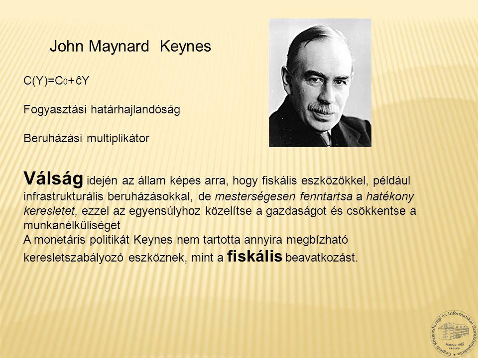 John Maynard Keynes C(Y)=C0+ Fogyasztási határhajlandóság. Beruházási multiplikátor. ĉY.