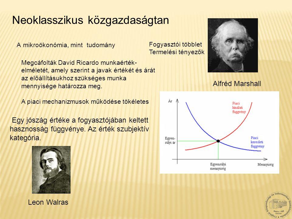 Neoklasszikus közgazdaságtan