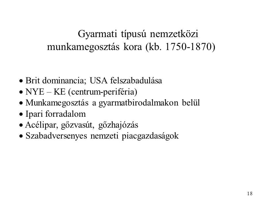 Gyarmati típusú nemzetközi munkamegosztás kora (kb. 1750-1870)