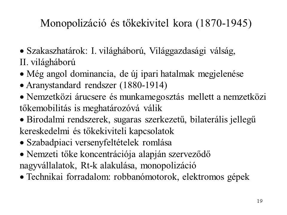 Monopolizáció és tőkekivitel kora (1870-1945)