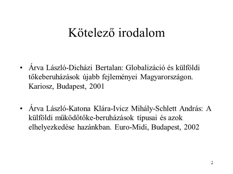 Kötelező irodalom Árva László-Dicházi Bertalan: Globalizáció és külföldi tőkeberuházások újabb fejleményei Magyarországon. Kariosz, Budapest, 2001.